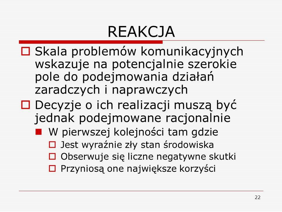 22 REAKCJA Skala problemów komunikacyjnych wskazuje na potencjalnie szerokie pole do podejmowania działań zaradczych i naprawczych Decyzje o ich reali