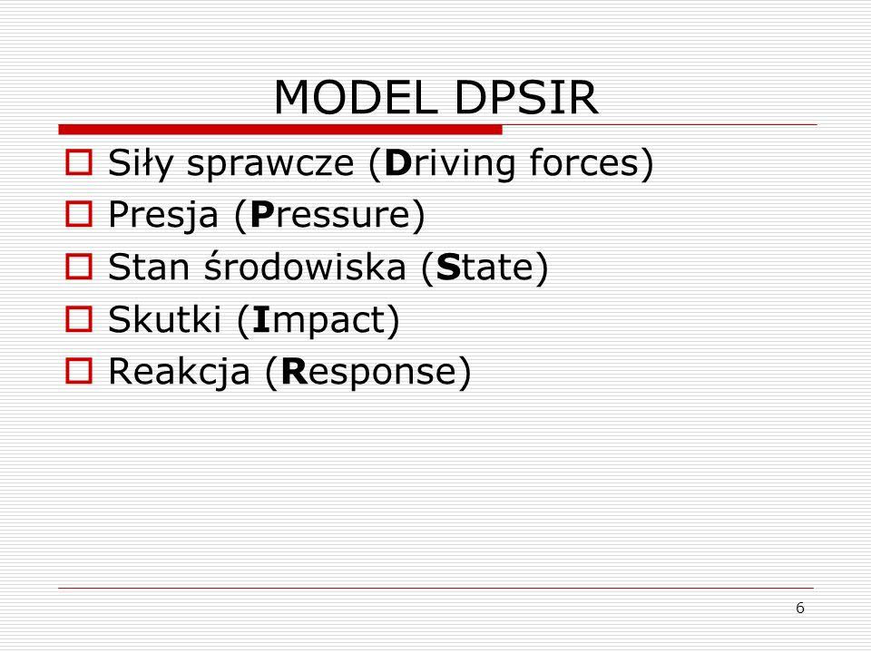 6 MODEL DPSIR Siły sprawcze (Driving forces) Presja (Pressure) Stan środowiska (State) Skutki (Impact) Reakcja (Response)