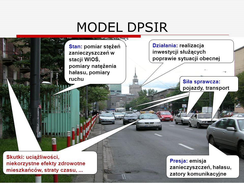 7 MODEL DPSIR Siła sprawcza: pojazdy, transport Stan: pomiar stężeń zanieczyszczeń w stacji WIOŚ, pomiary natężenia hałasu, pomiary ruchu Działania: r