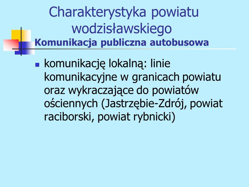 komunikację lokalną: linie komunikacyjne w granicach powiatu oraz wykraczające do powiatów ościennych (Jastrzębie-Zdrój, powiat raciborski, powiat ryb