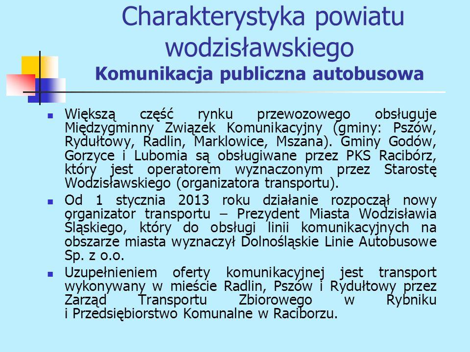 Większą część rynku przewozowego obsługuje Międzygminny Związek Komunikacyjny (gminy: Pszów, Rydułtowy, Radlin, Marklowice, Mszana). Gminy Godów, Gorz