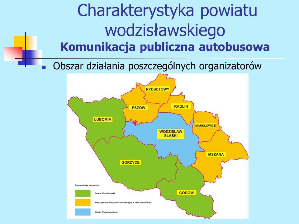 Obszar działania poszczególnych organizatorów Charakterystyka powiatu wodzisławskiego Komunikacja publiczna autobusowa