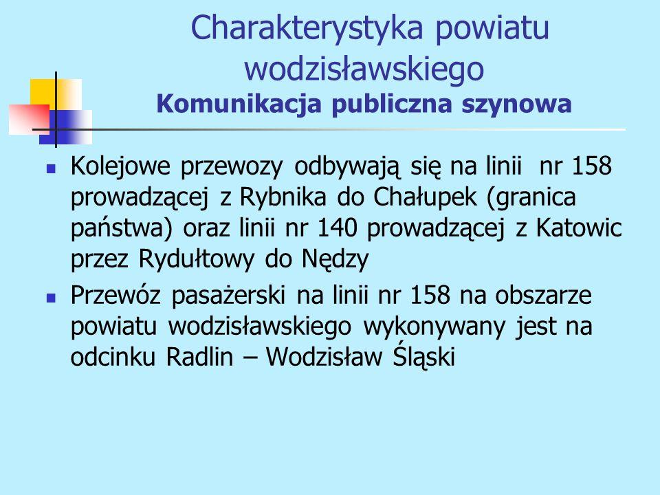 Kolejowe przewozy odbywają się na linii nr 158 prowadzącej z Rybnika do Chałupek (granica państwa) oraz linii nr 140 prowadzącej z Katowic przez Ryduł