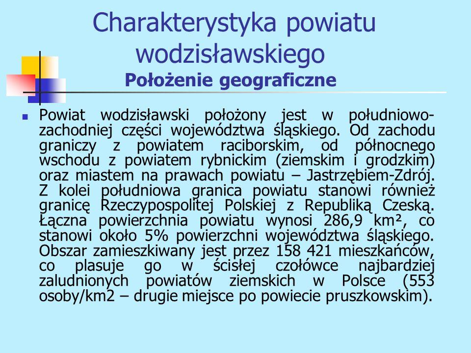 Charakterystyka powiatu wodzisławskiego Położenie geograficzne Powiat wodzisławski położony jest w południowo- zachodniej części województwa śląskiego