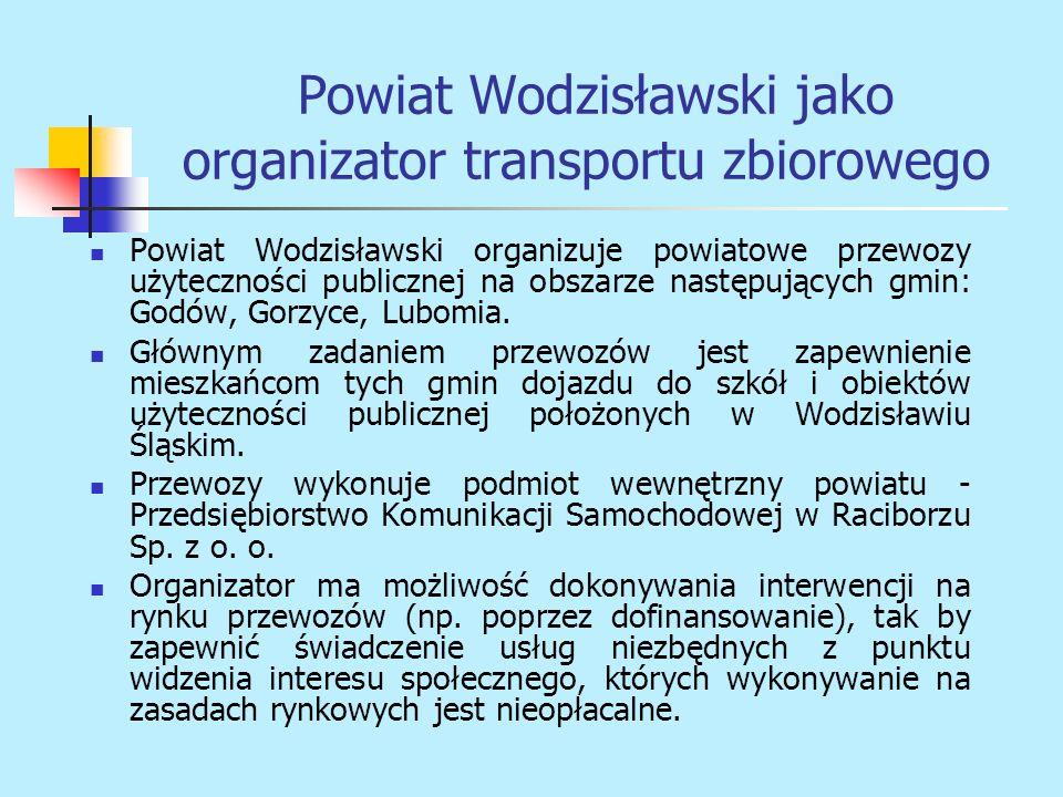 Powiat Wodzisławski organizuje powiatowe przewozy użyteczności publicznej na obszarze następujących gmin: Godów, Gorzyce, Lubomia. Głównym zadaniem pr