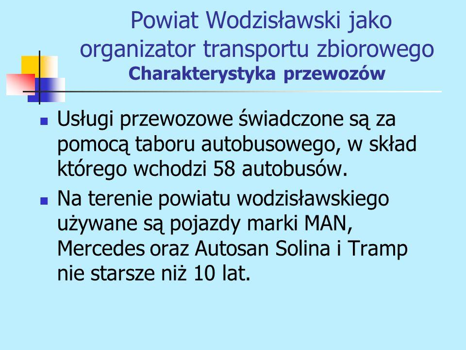 Usługi przewozowe świadczone są za pomocą taboru autobusowego, w skład którego wchodzi 58 autobusów. Na terenie powiatu wodzisławskiego używane są poj