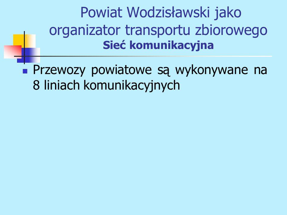 Przewozy powiatowe są wykonywane na 8 liniach komunikacyjnych Powiat Wodzisławski jako organizator transportu zbiorowego Sieć komunikacyjna