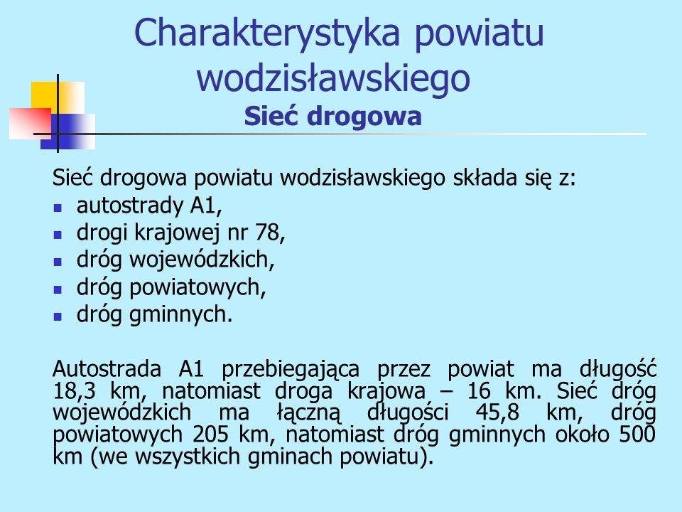 Sieć drogowa powiatu wodzisławskiego składa się z: autostrady A1, drogi krajowej nr 78, dróg wojewódzkich, dróg powiatowych, dróg gminnych. Autostrada