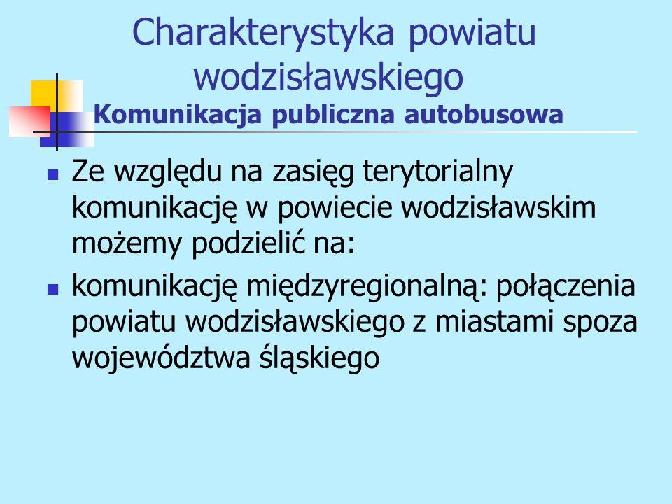 Ze względu na zasięg terytorialny komunikację w powiecie wodzisławskim możemy podzielić na: komunikację międzyregionalną: połączenia powiatu wodzisław