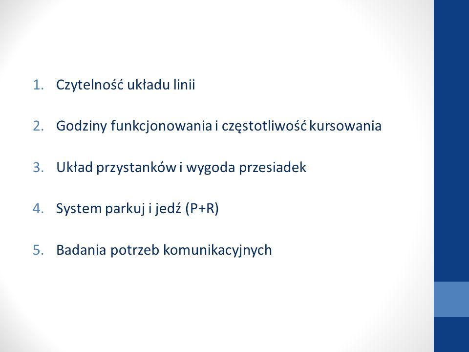 1.Czytelność układu linii 2.Godziny funkcjonowania i częstotliwość kursowania 3.Układ przystanków i wygoda przesiadek 4.System parkuj i jedź (P+R) 5.B