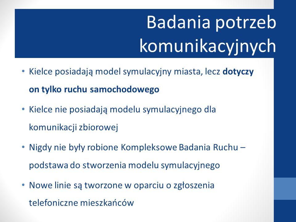 Kielce posiadają model symulacyjny miasta, lecz dotyczy on tylko ruchu samochodowego Kielce nie posiadają modelu symulacyjnego dla komunikacji zbiorow