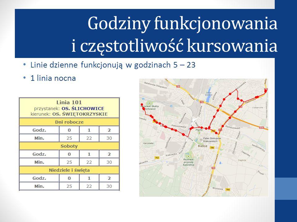 Linie dzienne funkcjonują w godzinach 5 – 23 1 linia nocna Godziny funkcjonowania i częstotliwość kursowania