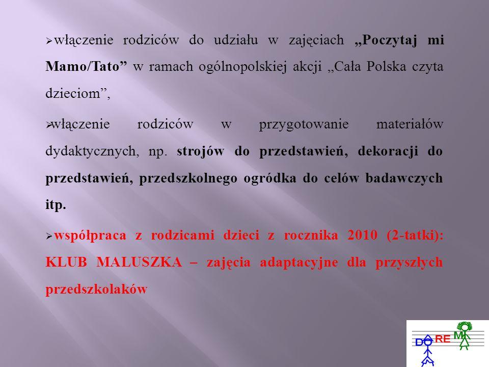 włączenie rodziców do udziału w zajęciach Poczytaj mi Mamo/Tato w ramach ogólnopolskiej akcji Cała Polska czyta dzieciom, włączenie rodziców w przygotowanie materiałów dydaktycznych, np.