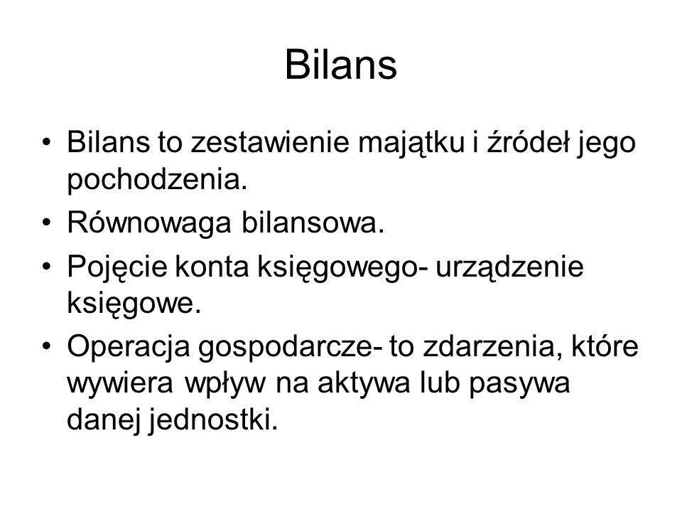 Bilans Bilans to zestawienie majątku i źródeł jego pochodzenia. Równowaga bilansowa. Pojęcie konta księgowego- urządzenie księgowe. Operacja gospodarc