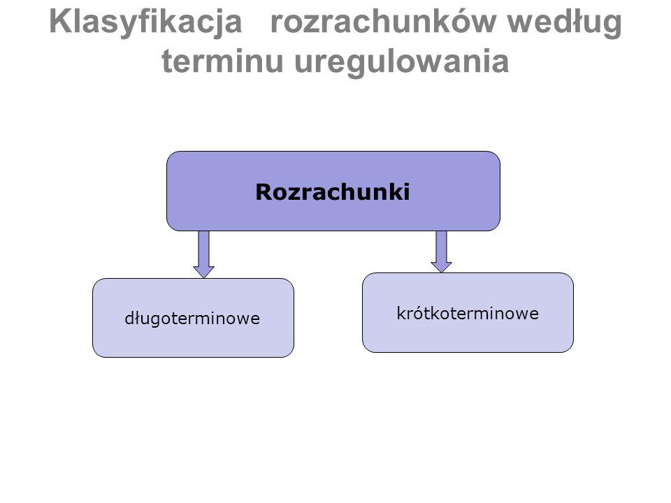 Klasyfikacja rozrachunków według terminu uregulowania Rozrachunki długoterminowe krótkoterminowe