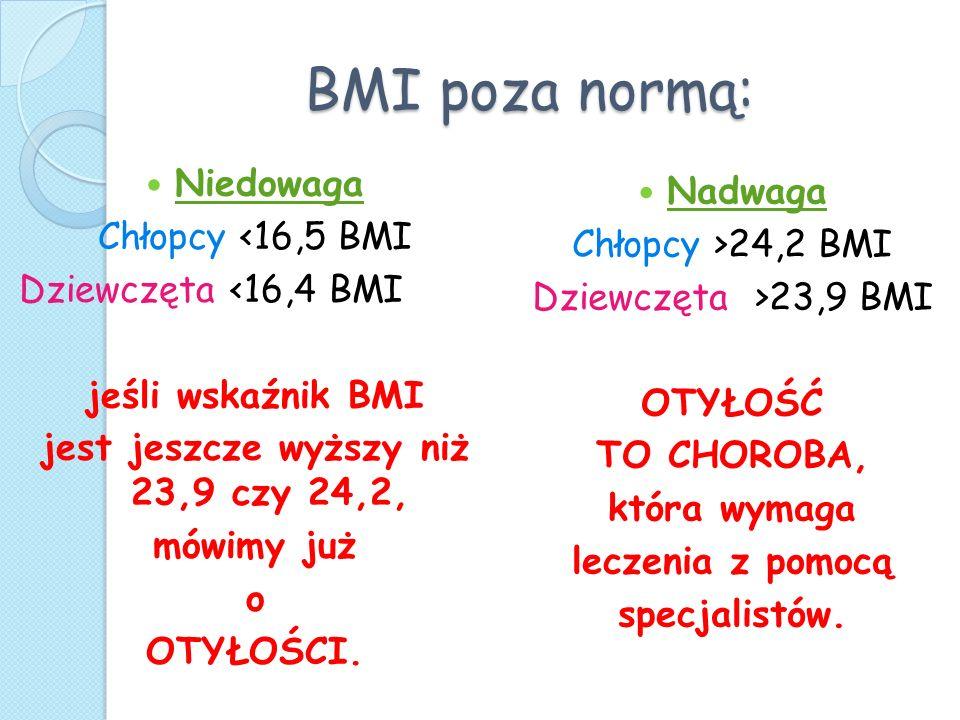 BMI poza normą: Niedowaga Chłopcy <16,5 BMI Dziewczęta <16,4 BMI jeśli wskaźnik BMI jest jeszcze wyższy niż 23,9 czy 24,2, mówimy już o OTYŁOŚCI. Nadw