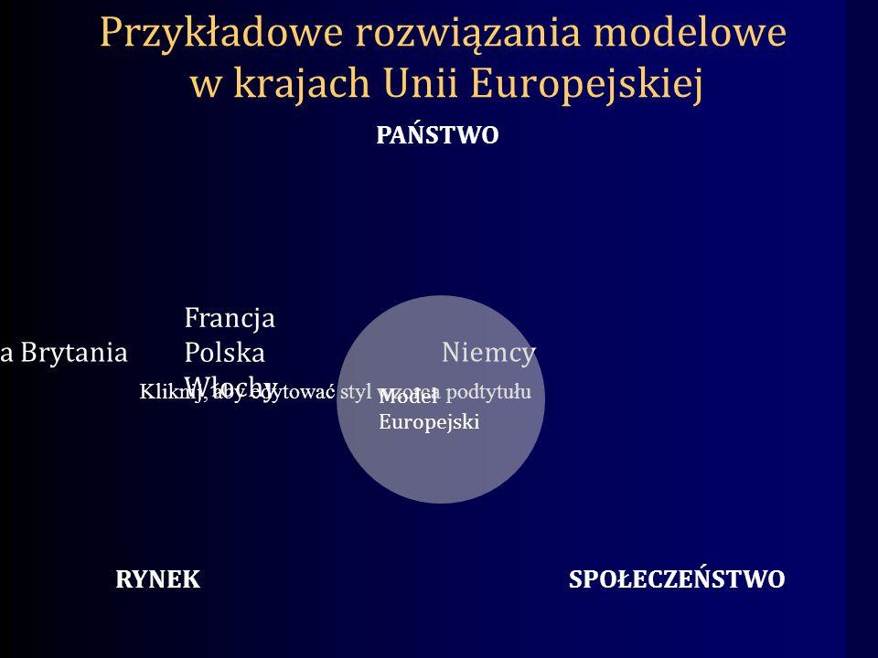 Kliknij, aby edytować styl wzorca podtytułu Francja Polska Włochy Wielka BrytaniaNiemcy PAŃSTWO RYNEKSPOŁECZEŃSTWO Przykładowe rozwiązania modelowe w krajach Unii Europejskiej Model Europejski