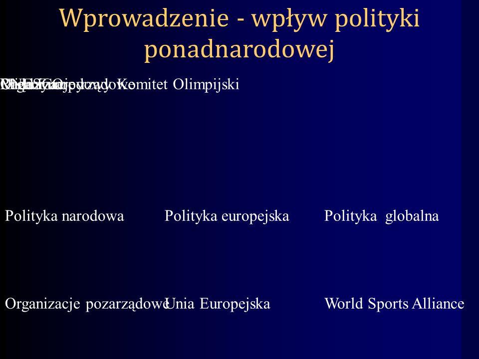 Wprowadzenie - wpływ polityki ponadnarodowej Polityka globalnaPolityka europejskaPolityka narodowa Międzynarodowy Komitet OlimpijskiUNESCORada Europy Unia Europejska Organizacje rządowe Organizacje pozarządoweWorld Sports Alliance