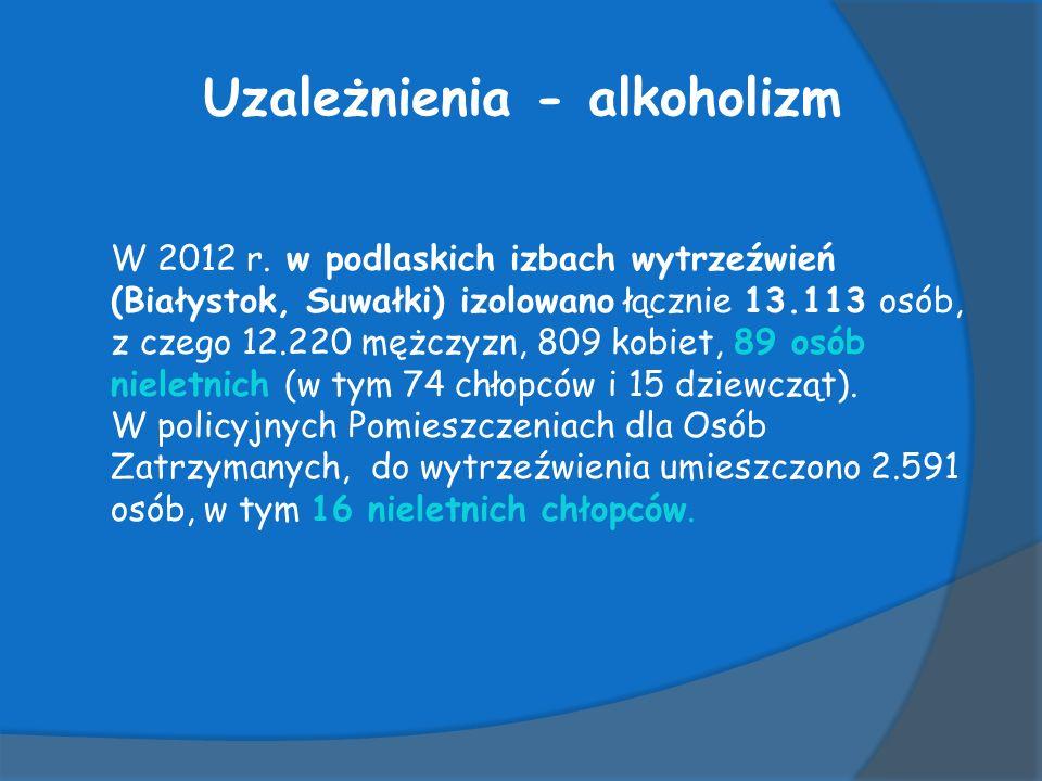 Uzależnienia - alkoholizm W 2012 r.