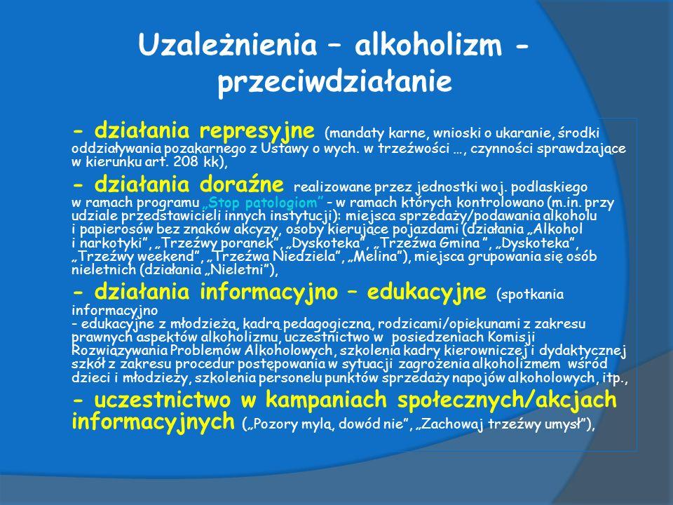 Uzależnienia – alkoholizm - przeciwdziałanie - działania represyjne (mandaty karne, wnioski o ukaranie, środki oddziaływania pozakarnego z Ustawy o wych.