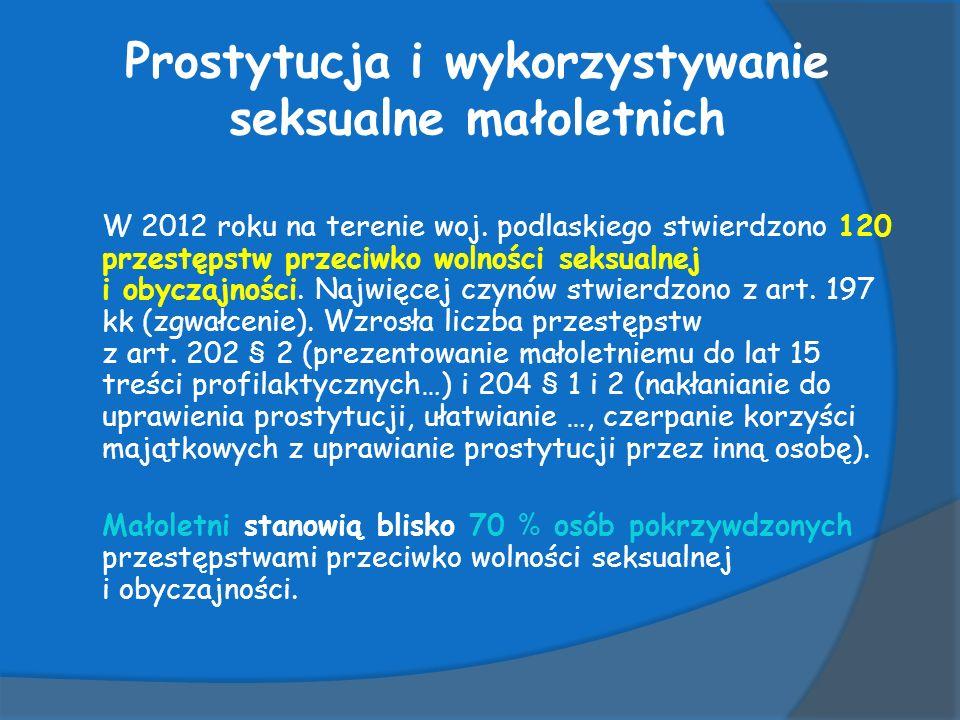 Prostytucja i wykorzystywanie seksualne małoletnich W 2012 roku na terenie woj.