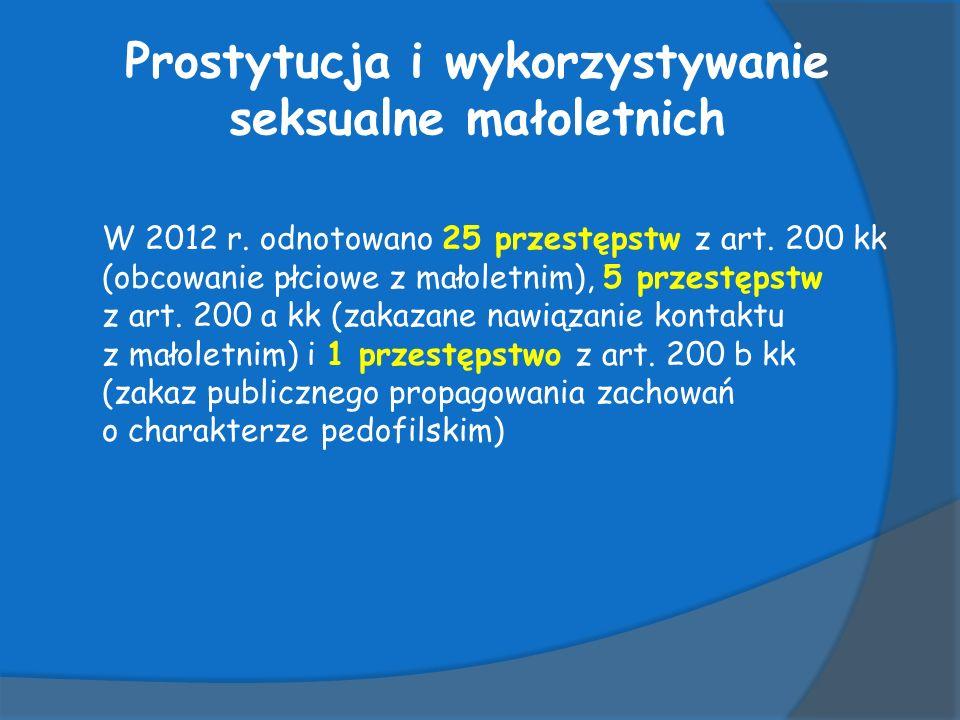 Prostytucja i wykorzystywanie seksualne małoletnich W 2012 r.