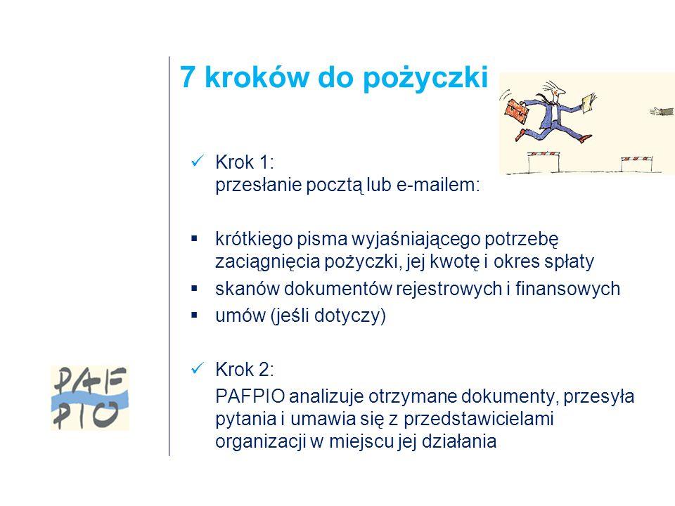 7 kroków do pożyczki Krok 1: przesłanie pocztą lub e-mailem: krótkiego pisma wyjaśniającego potrzebę zaciągnięcia pożyczki, jej kwotę i okres spłaty skanów dokumentów rejestrowych i finansowych umów (jeśli dotyczy) Krok 2: PAFPIO analizuje otrzymane dokumenty, przesyła pytania i umawia się z przedstawicielami organizacji w miejscu jej działania