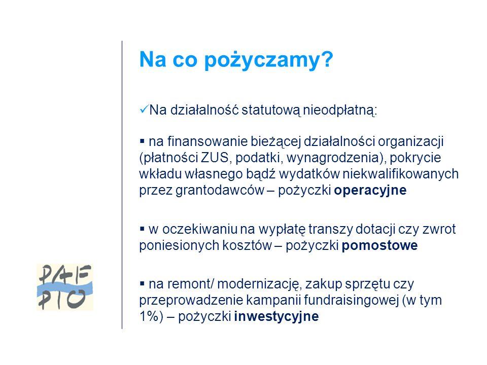7 kroków do pożyczki Krok 5: PAFPIO przygotowuje wniosek do Komisji Pożyczkowej Krok 6: Komisja Pożyczkowa wydaje decyzję o przyznaniu pożyczki Krok 7: Podpisanie umowy pożyczki (i weksla) i wypłata środków
