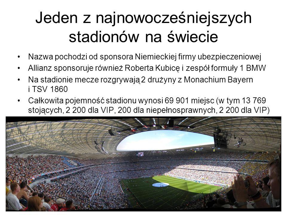 Jeden z najnowocześniejszych stadionów na świecie Nazwa pochodzi od sponsora Niemieckiej firmy ubezpieczeniowej Allianz sponsoruje również Roberta Kub