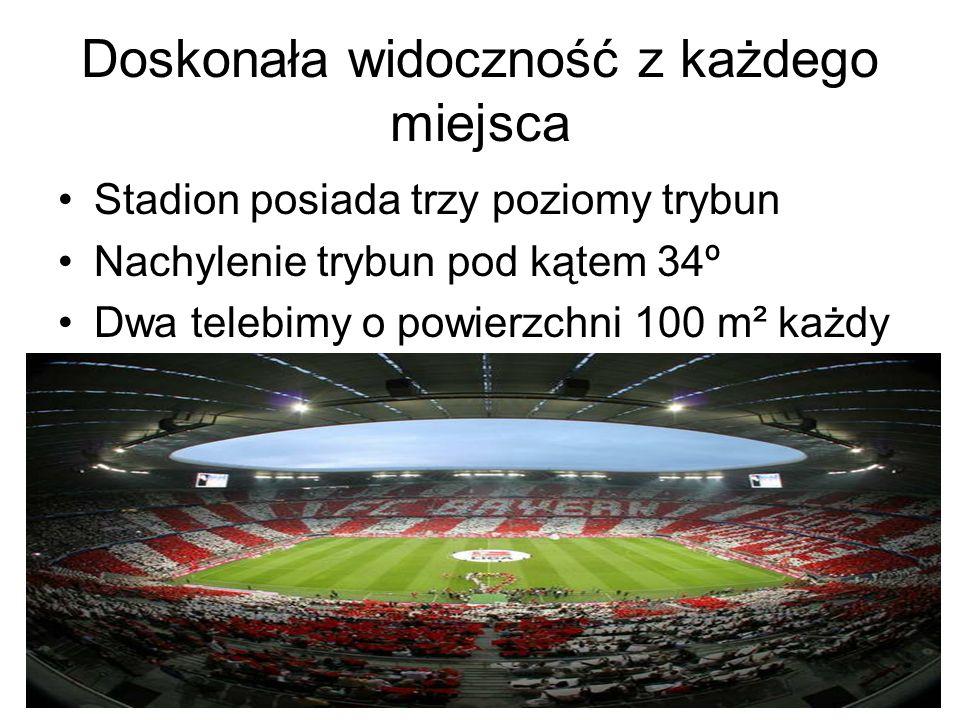 Doskonała widoczność z każdego miejsca Stadion posiada trzy poziomy trybun Nachylenie trybun pod kątem 34º Dwa telebimy o powierzchni 100 m² każdy