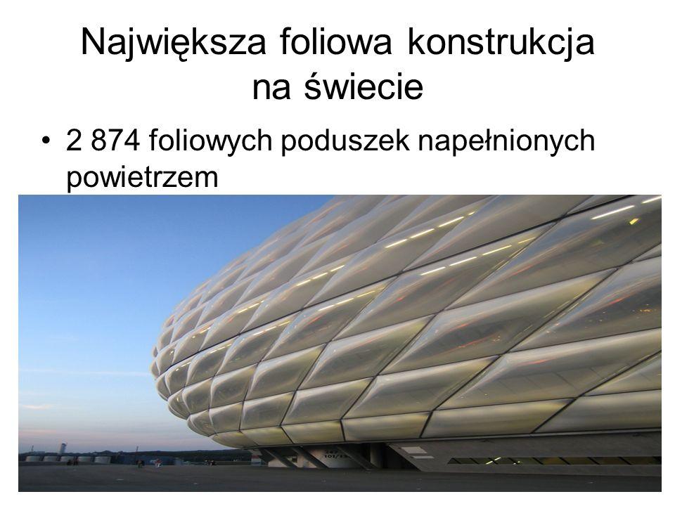 Największa foliowa konstrukcja na świecie 2 874 foliowych poduszek napełnionych powietrzem