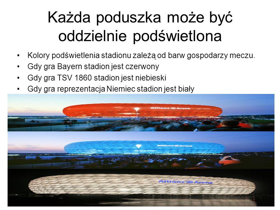 Każda poduszka może być oddzielnie podświetlona Kolory podświetlenia stadionu zależą od barw gospodarzy meczu. Gdy gra Bayern stadion jest czerwony Gd