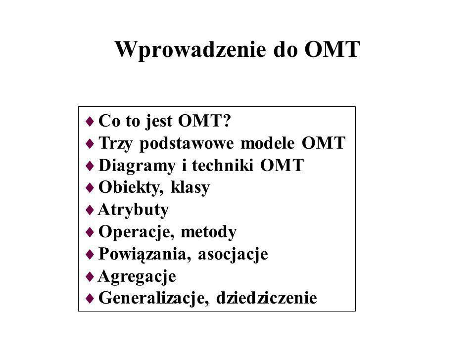 Co to jest OMT? Trzy podstawowe modele OMT Diagramy i techniki OMT Obiekty, klasy Atrybuty Operacje, metody Powiązania, asocjacje Agregacje Generaliza