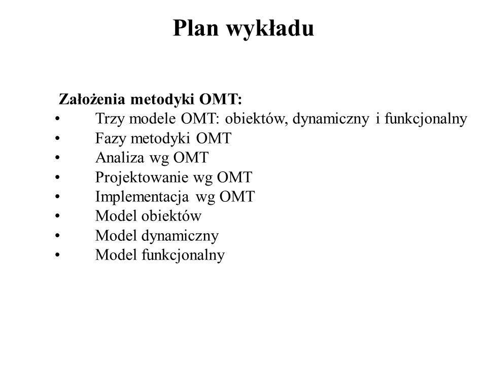 Plan wykładu Założenia metodyki OMT: Trzy modele OMT: obiektów, dynamiczny i funkcjonalny Fazy metodyki OMT Analiza wg OMT Projektowanie wg OMT Implem