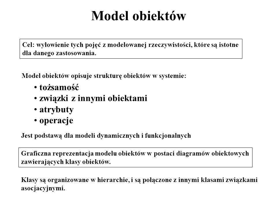 Model obiektów Model obiektów opisuje strukturę obiektów w systemie: tożsamość związki z innymi obiektami atrybuty operacje Jest podstawą dla modeli d