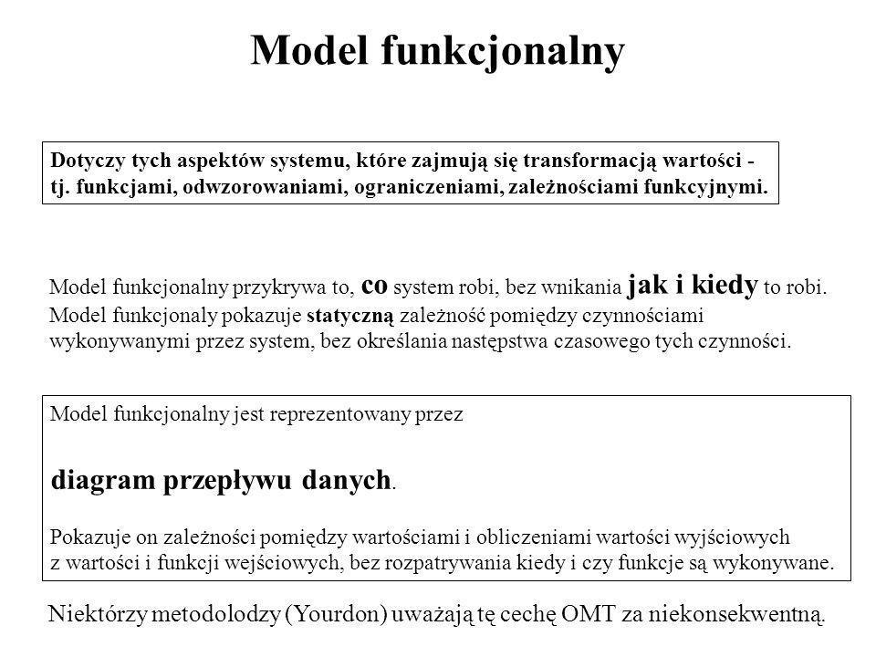 Model funkcjonalny Dotyczy tych aspektów systemu, które zajmują się transformacją wartości - tj. funkcjami, odwzorowaniami, ograniczeniami, zależności