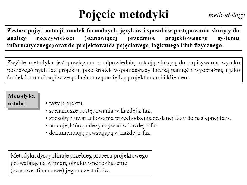 Pojęcie metodyki methodology Zestaw pojęć, notacji, modeli formalnych, języków i sposobów postępowania służący do analizy rzeczywistości (stanowiącej