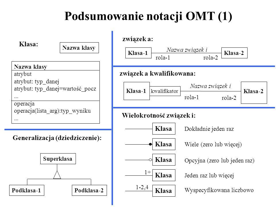 Podsumowanie notacji OMT (1) Klasa: Nazwa klasy atrybut atrybut: typ_danej atrybut: typ_danej=wartość_pocz... operacja operacja(lista_arg):typ_wyniku.