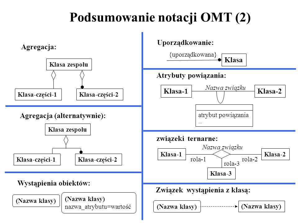 Podsumowanie notacji OMT (2) Agregacja: Klasa zespołu Klasa-części-1Klasa-części-2 Agregacja (alternatywnie): Klasa zespołu Klasa-części-1Klasa-części