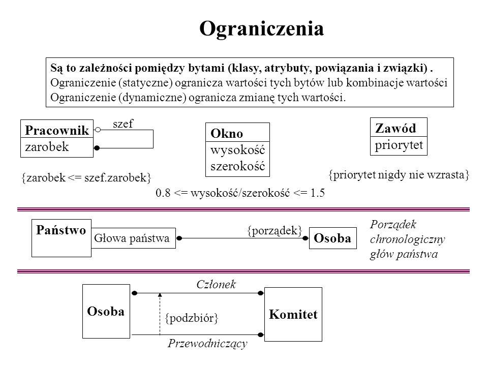 Obiekty, powiązania, atrybuty pochodne Cecha pochodna jest zdefiniowana poprzez funkcję działającą na jednym lub więcej bytach modelu, które też mogą być pochodne.