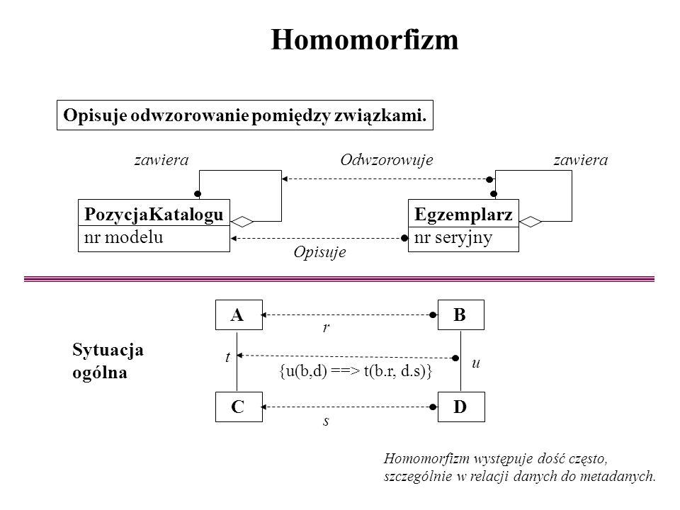 Homomorfizm Opisuje odwzorowanie pomiędzy związkami. PozycjaKatalogu nr modelu Egzemplarz nr seryjny zawiera Odwzorowuje Opisuje Homomorfizm występuje