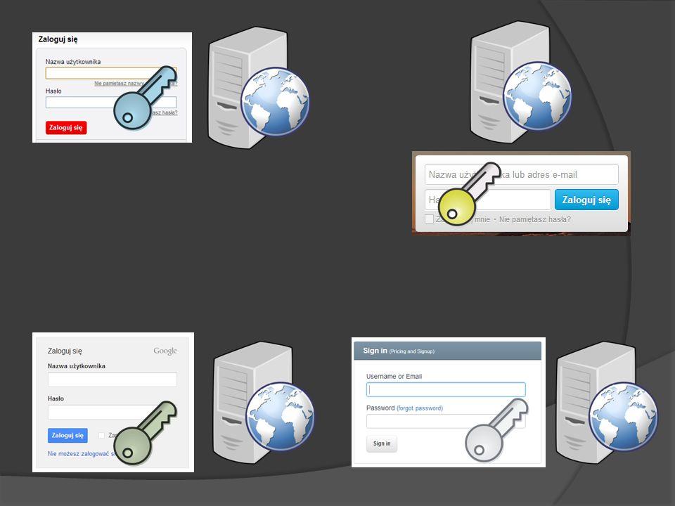 logowanie.prezentacja-cas.pl redirect service=www.prezentacja-cas.pl strona logowania