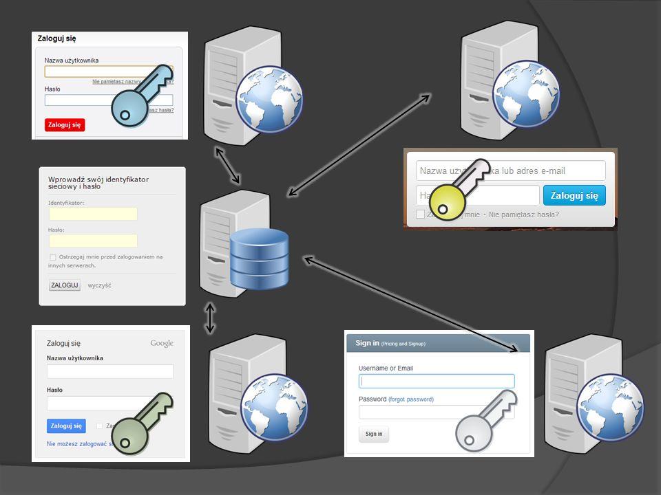 Aplikacje zintegrowane z CAS uPortal – portal JA-SIG Mantis – Bug Tracker Liferay Portal – portal Moodle – system e-learningowy