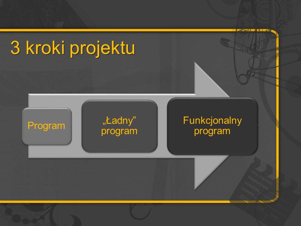 3 kroki projektu Program Ładny program Funkcjonalny program