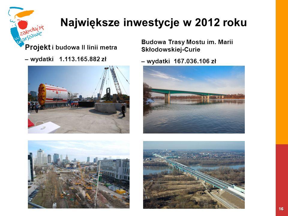 16 Największe inwestycje w 2012 roku Projekt i budowa II linii metra – wydatki 1.113.165.882 zł Budowa Trasy Mostu im. Marii Skłodowskiej-Curie – wyda