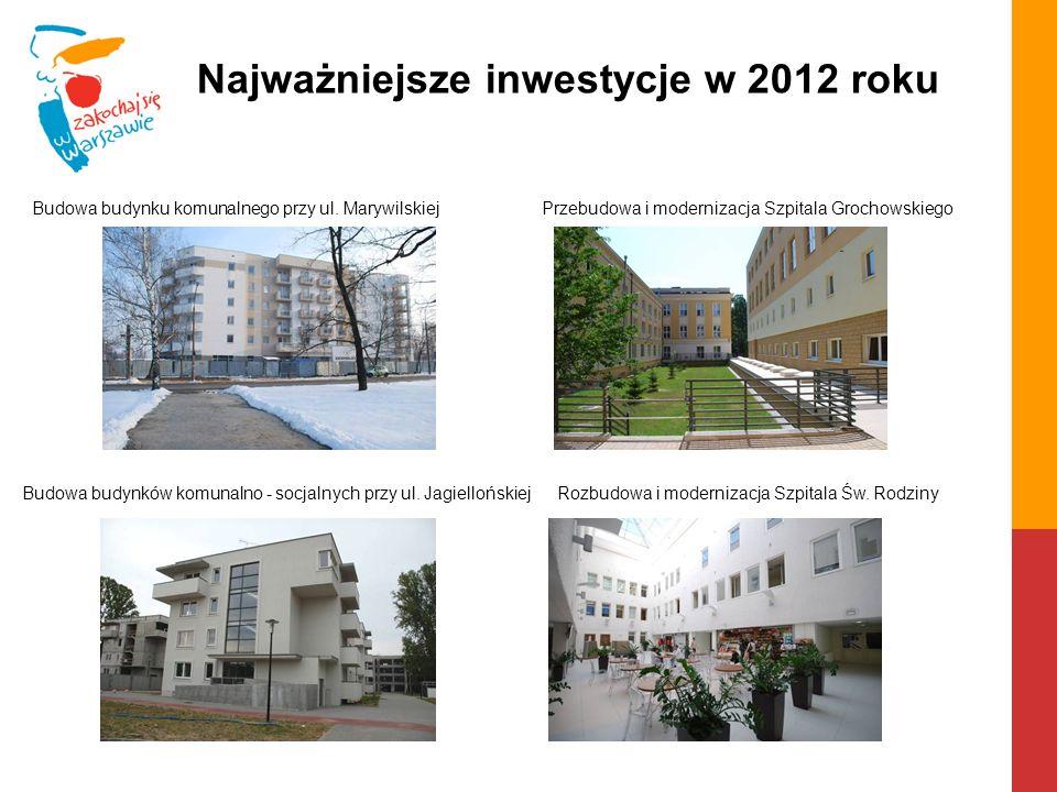 Najważniejsze inwestycje w 2012 roku Budowa budynku komunalnego przy ul. Marywilskiej Budowa budynków komunalno - socjalnych przy ul. Jagiellońskiej P