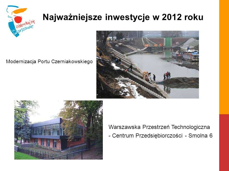 Modernizacja Portu Czerniakowskiego Warszawska Przestrzeń Technologiczna - Centrum Przedsiębiorczości - Smolna 6 Najważniejsze inwestycje w 2012 roku