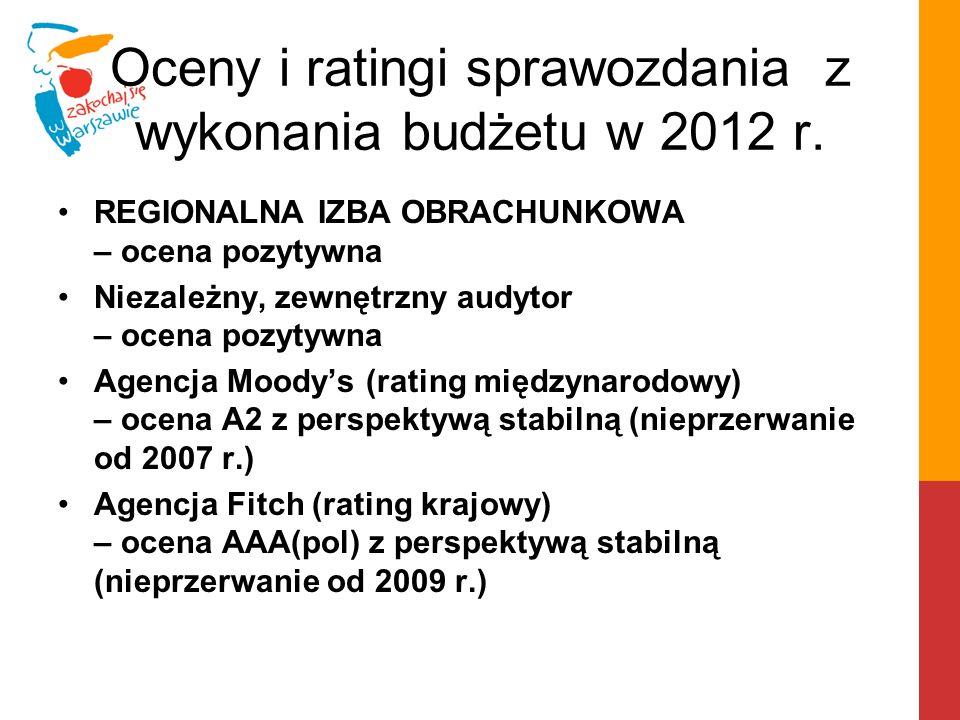 Oceny i ratingi sprawozdania z wykonania budżetu w 2012 r. REGIONALNA IZBA OBRACHUNKOWA – ocena pozytywna Niezależny, zewnętrzny audytor – ocena pozyt