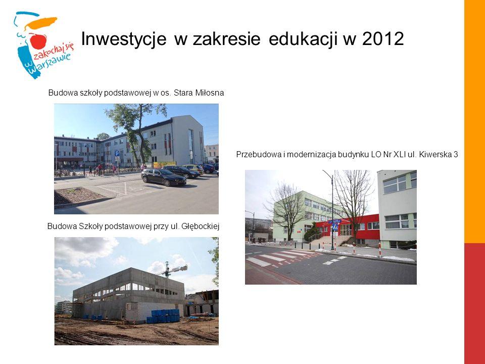 Inwestycje w zakresie edukacji w 2012 Budowa szkoły podstawowej w os. Stara Miłosna Przebudowa i modernizacja budynku LO Nr XLI ul. Kiwerska 3 Budowa