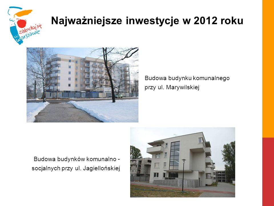 Najważniejsze inwestycje w 2012 roku Budowa budynku komunalnego przy ul. Marywilskiej Budowa budynków komunalno - socjalnych przy ul. Jagiellońskiej